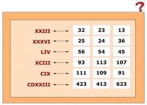 números romans 2
