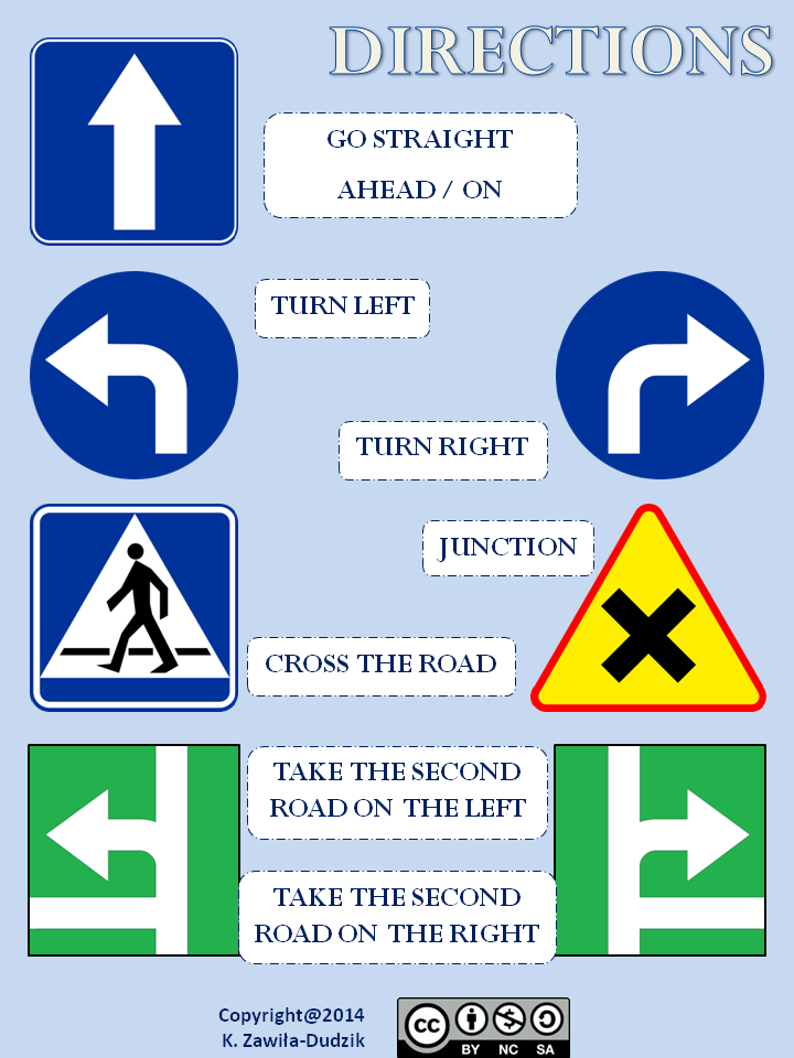 DIRECTIONS_SIGNS