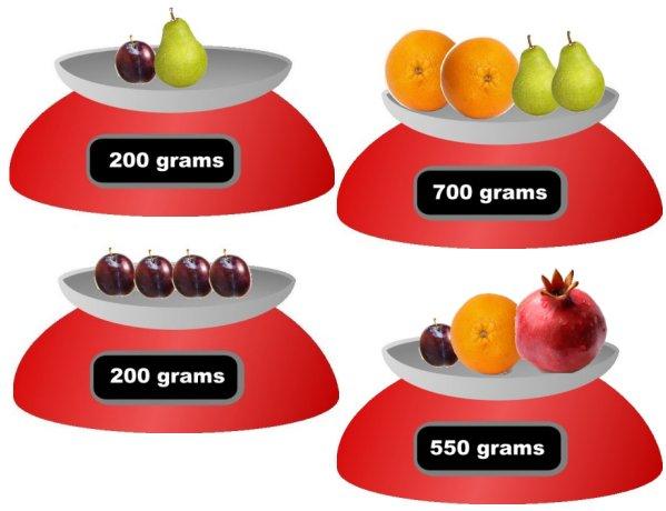 Resultat d'imatges de enigma pes fruites