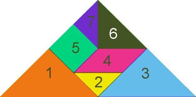 fraccions_triangle