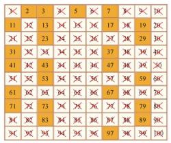 prime_numbers_sieve