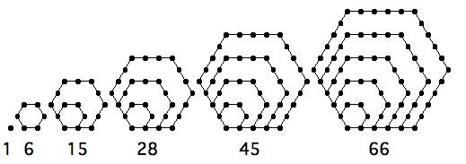hexagonalnumbers