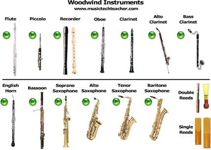 reconeixement-instruments