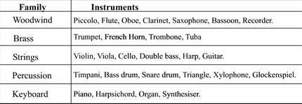 reconeixement-so-instruments