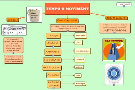 logo-mapa-conceptual-per-al-bloc