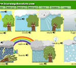 weather_learning_chocolate