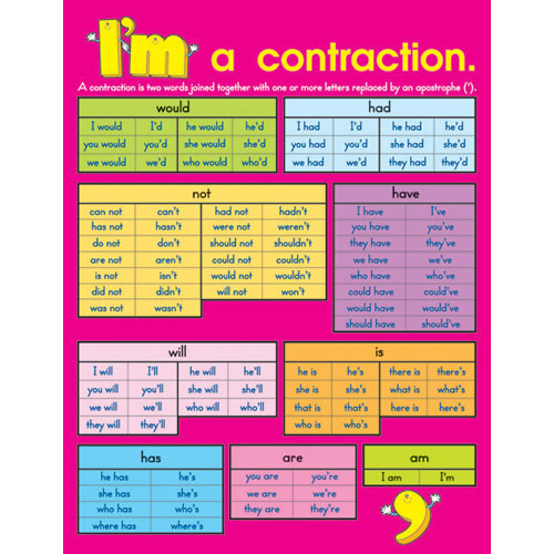 contraction words worksheets