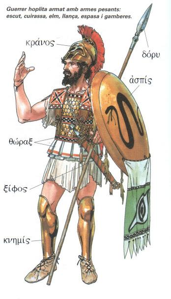 Quines armes ofensives i defensives portava l'hoplita?