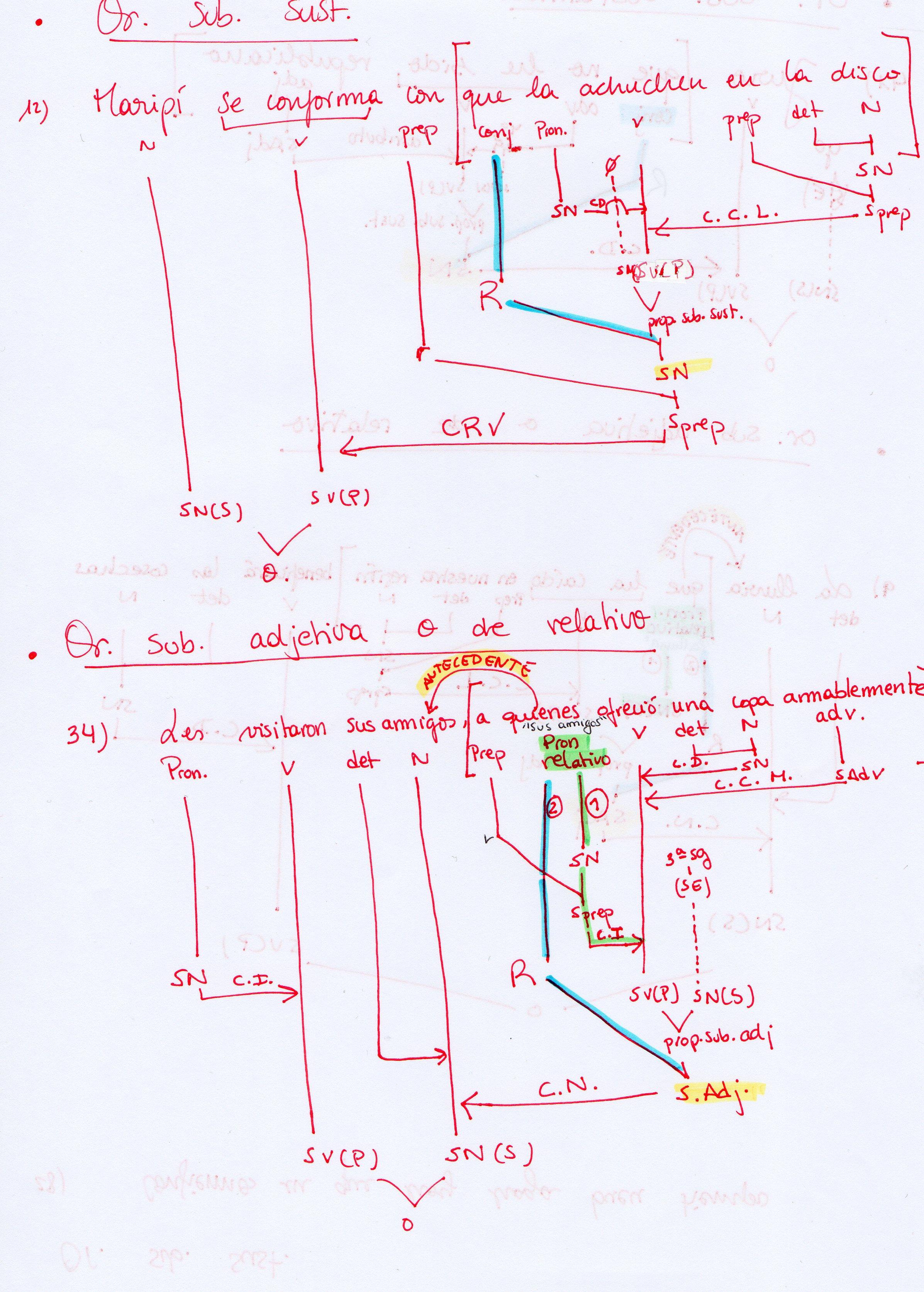 save the cat 2 pdf
