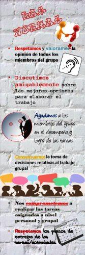 trabajo-cooperativo-normas