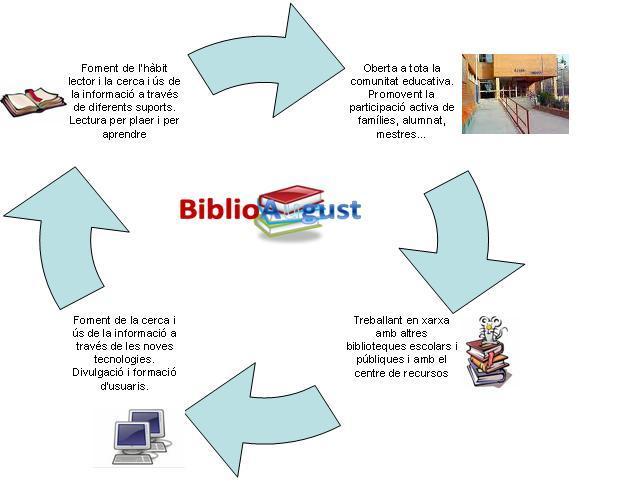 biblioaugust