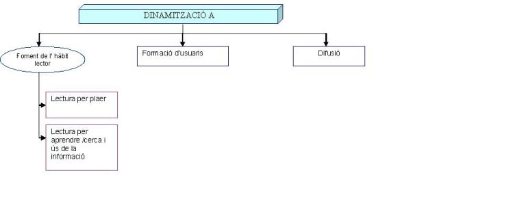 dinamitzacions1