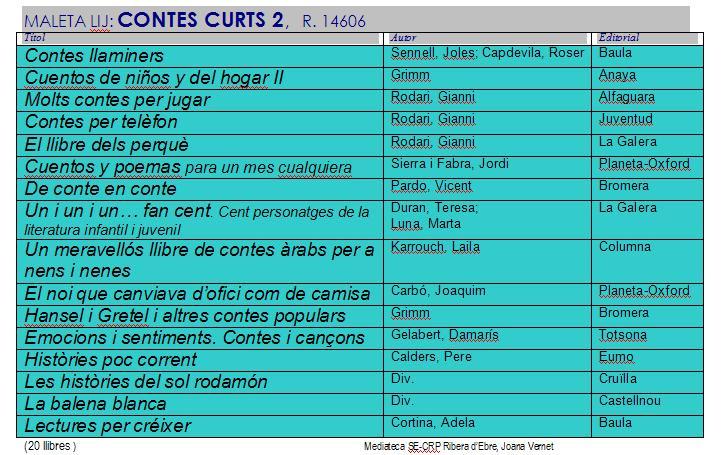 Maleta Contes Curts 2