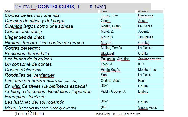 MaletaContesCurts1LlistaImatgeBlog
