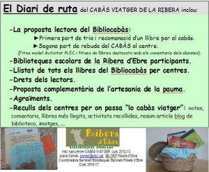 glossaridiarirutabibliocabasriberablog