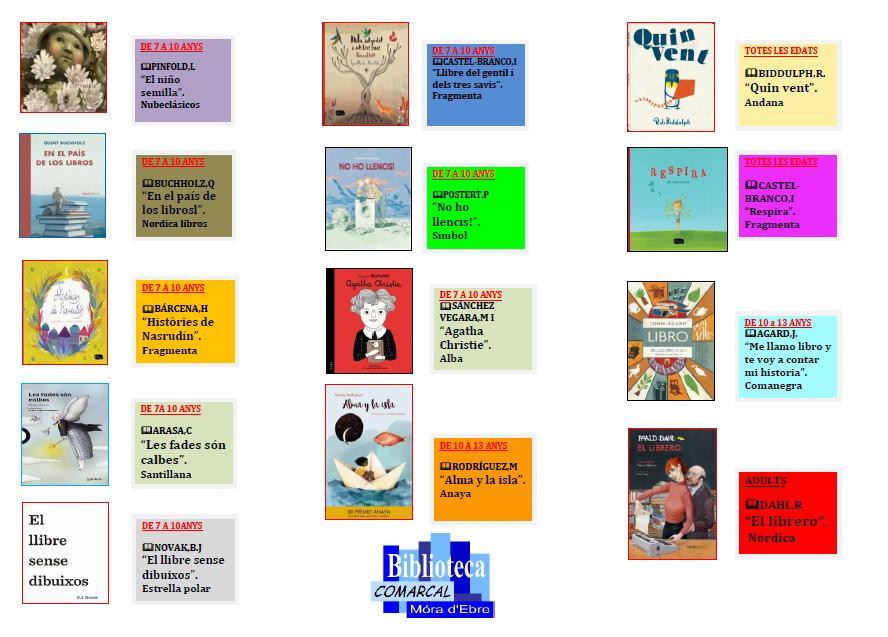 recomanacionsbibliotecacomarcalnov2016