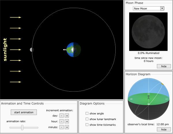 simulador_fases-lunars