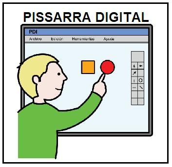 pissarra-digital