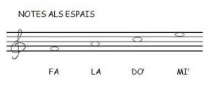 notas espacio