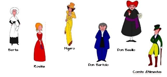 Els personatges del Barber de Sevilla