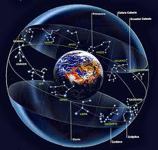 constel·lacions1