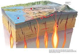 risc sísmic