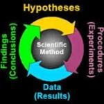 mètode científic