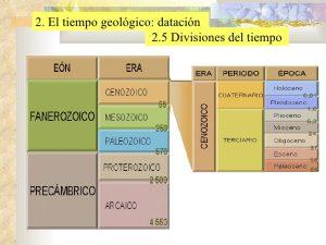tiempo-geologico-2