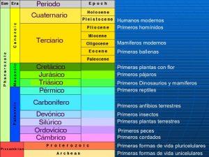 tiempo-geologico-3