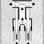 psicrometro asmann mecanisme