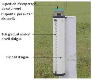 atmometre