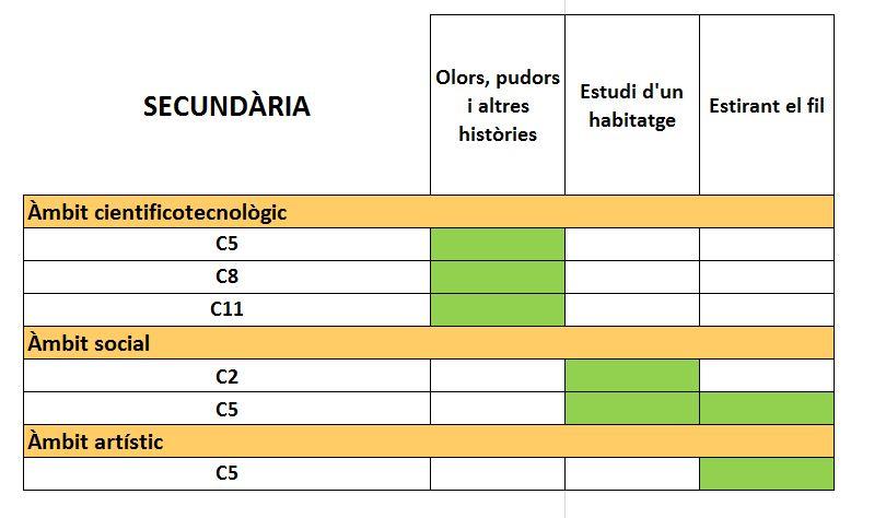 comp.tec.sec (2)