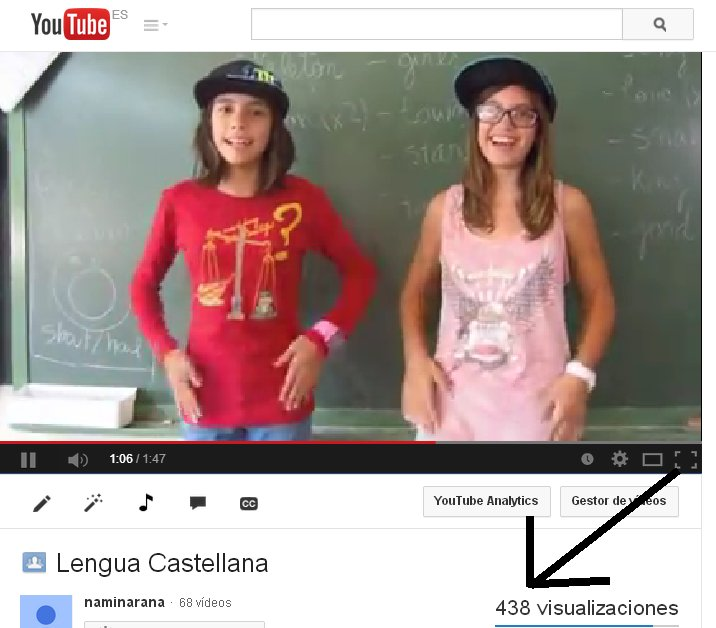 visites-a-youtube-432