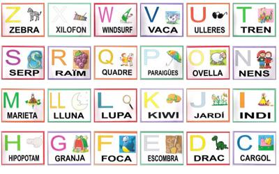abecedari3