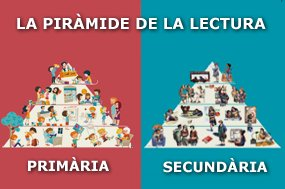 piràmide de lectura