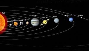Classe dels planetes