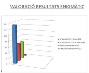 resultats-1