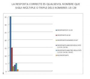 resultats-2