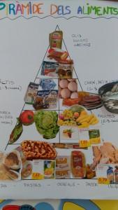 piràmide aliments
