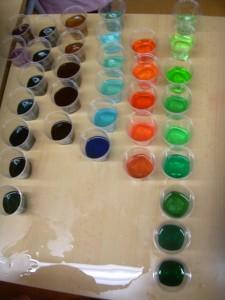 Aquest és el resultat de les degradacions de colors