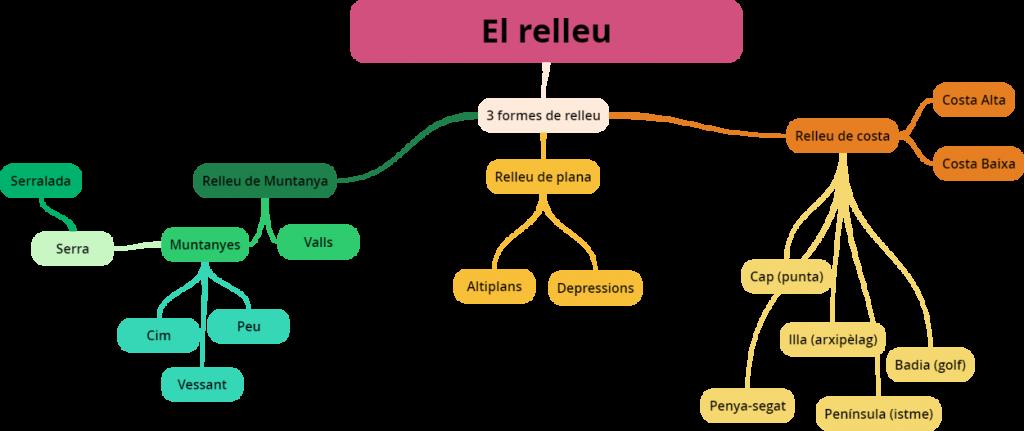 el-relleu-1