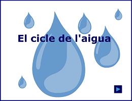 EL CICLE DE L'AIGUA EDU 365