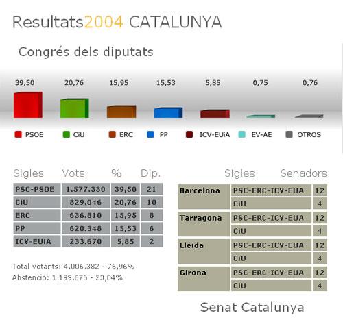 eleccions2.jpg