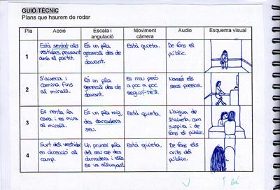 guio_tecnic_practica_bloc