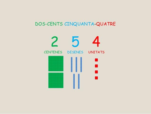 unitatsdesenes-i-centenes-3-638