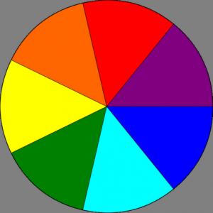 Roda de Newton