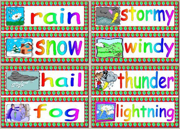 weatherwords