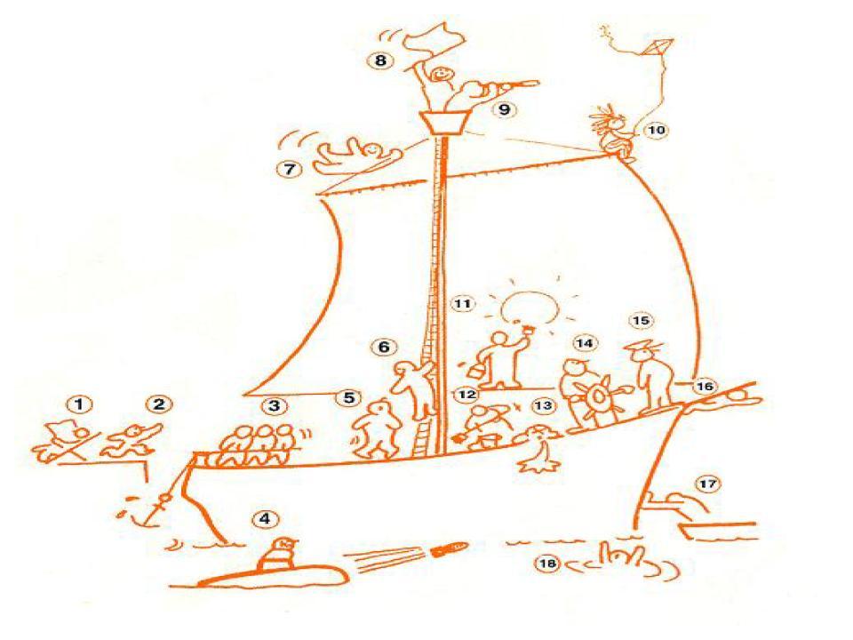 vaixell-avaluacio