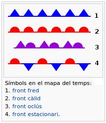simbols_mapa_temps