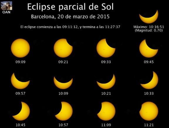 eclipsi a barcelona